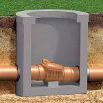 drain sanitaire TOP 1 image 2 produit