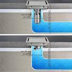 système de drainage dés eaux TOP 7 image 1 produit
